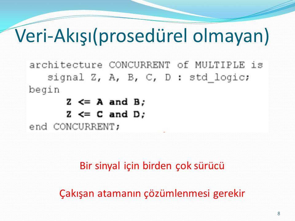 Veri-Akışı(prosedürel olmayan)