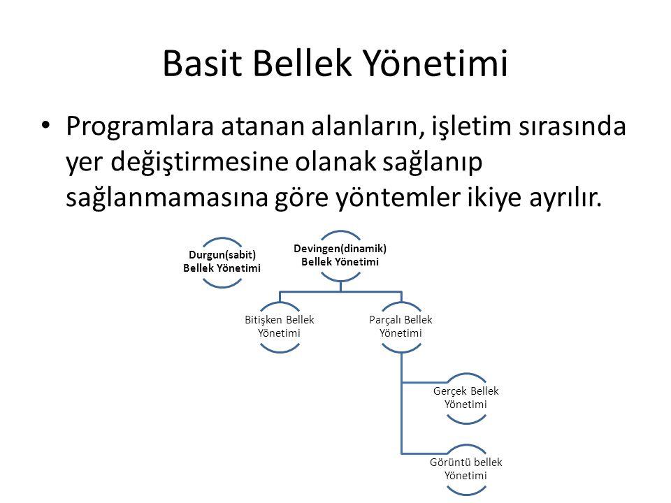 Durgun(sabit) Bellek Yönetimi Devingen(dinamik) Bellek Yönetimi