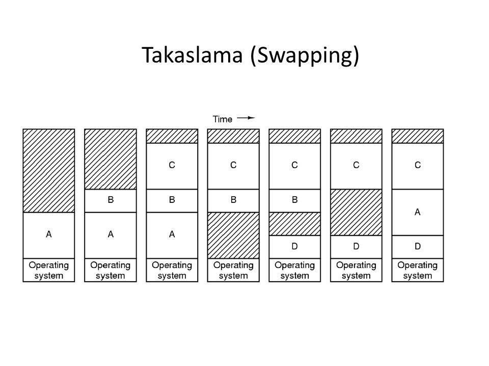 Takaslama (Swapping)