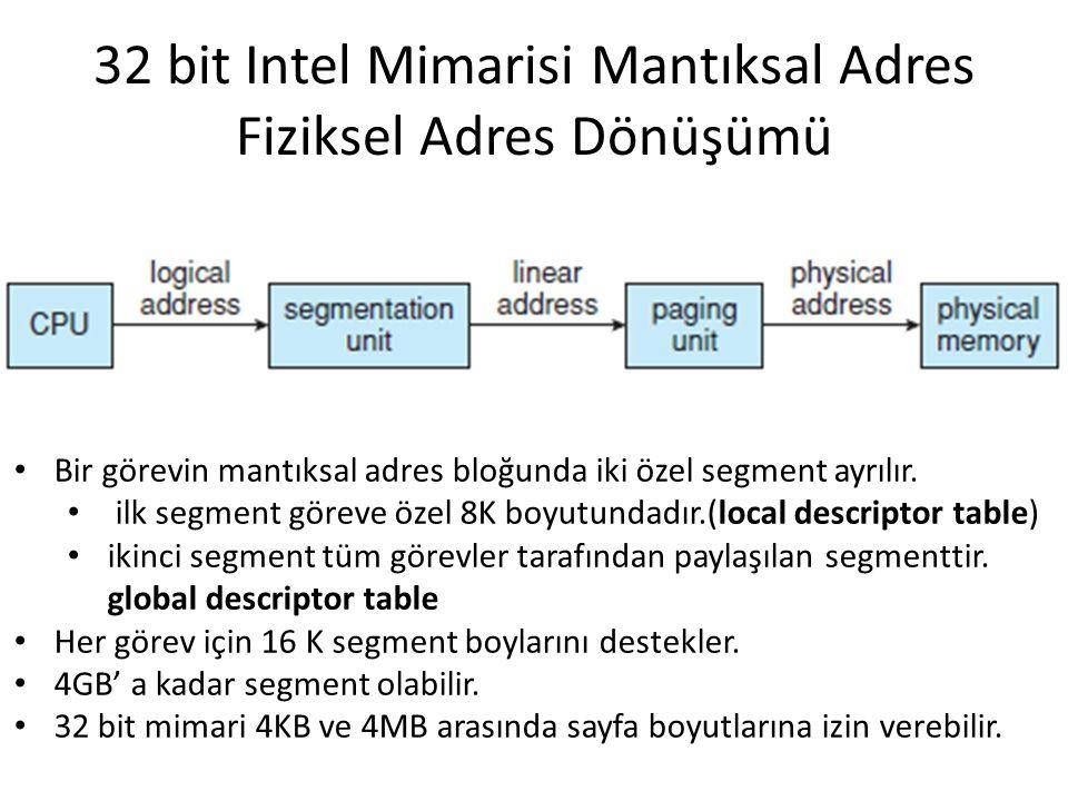 32 bit Intel Mimarisi Mantıksal Adres Fiziksel Adres Dönüşümü