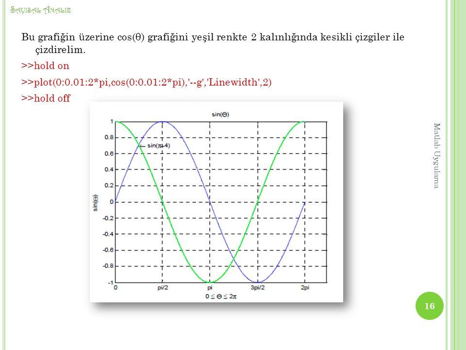 Sayisal Analiz