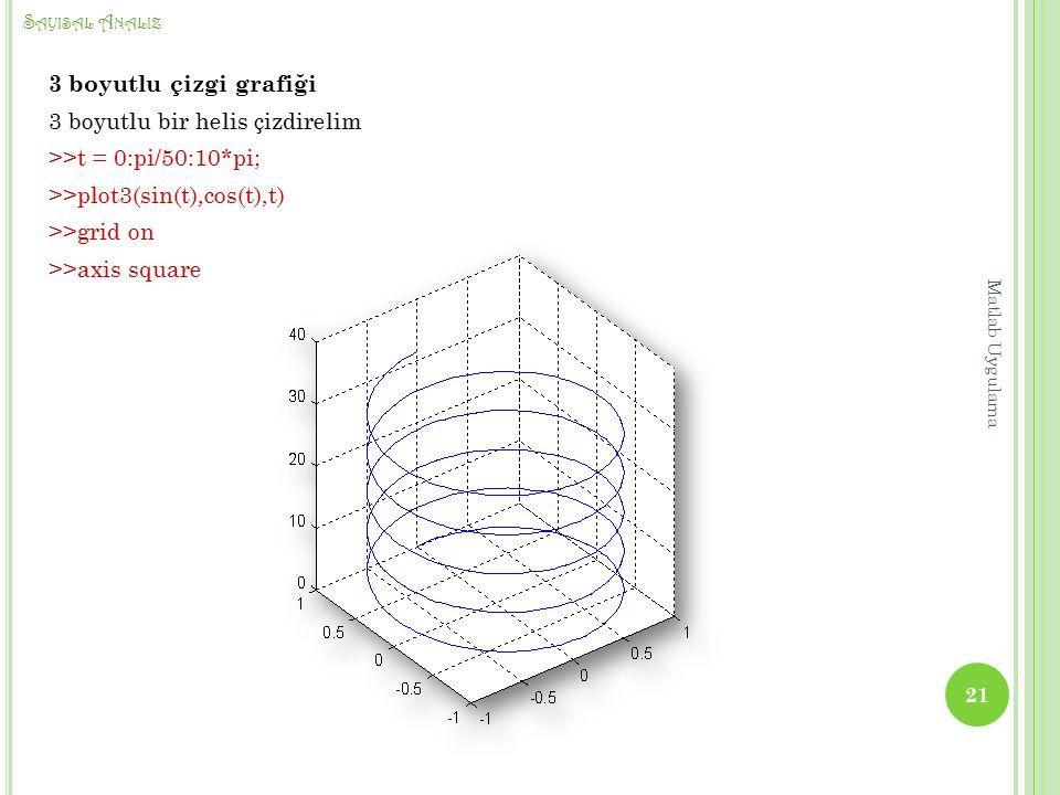 Sayisal Analiz 3 boyutlu çizgi grafiği 3 boyutlu bir helis çizdirelim >>t = 0:pi/50:10*pi; >>plot3(sin(t),cos(t),t) >>grid on >>axis square