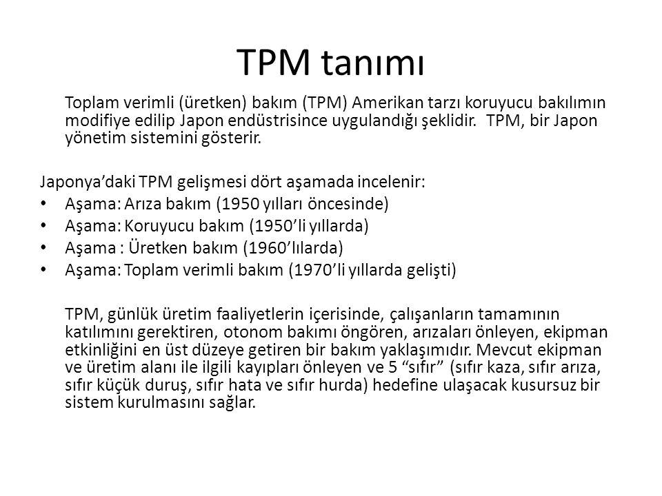 TPM tanımı