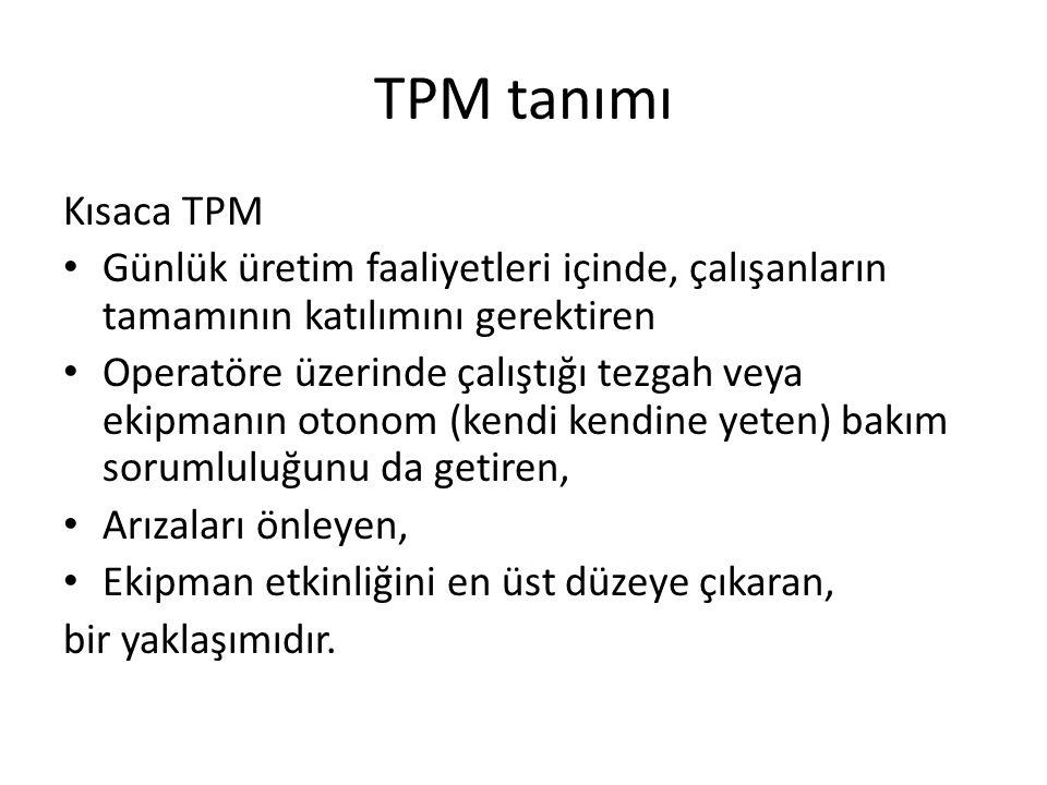 TPM tanımı Kısaca TPM. Günlük üretim faaliyetleri içinde, çalışanların tamamının katılımını gerektiren.