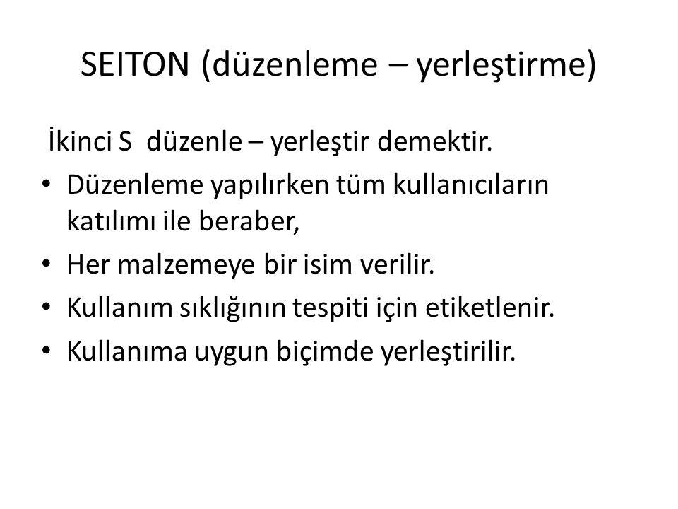 SEITON (düzenleme – yerleştirme)