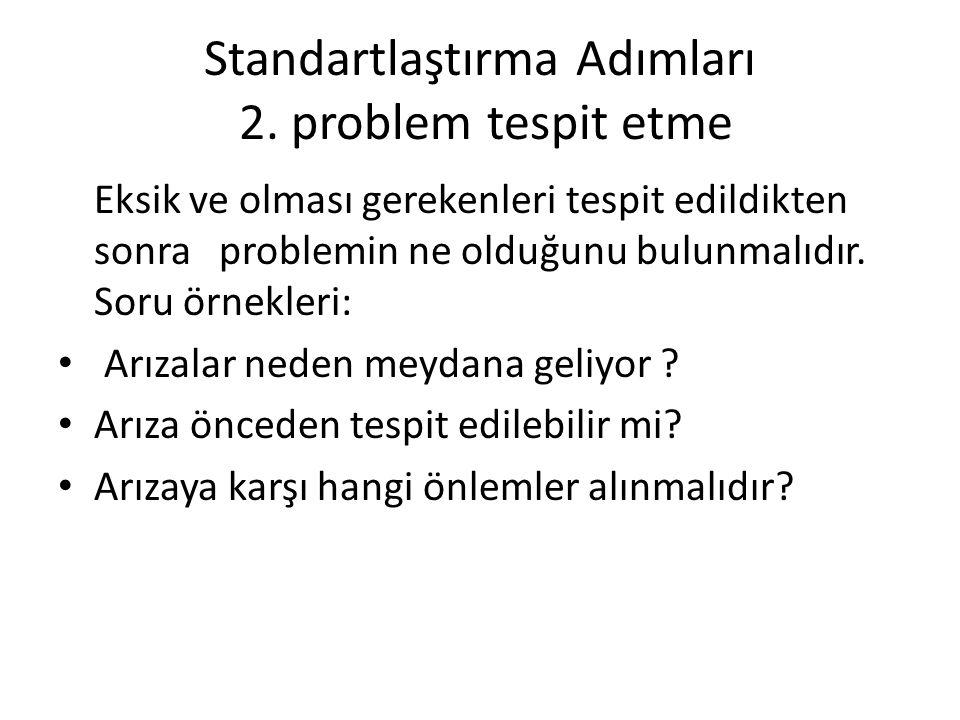 Standartlaştırma Adımları 2. problem tespit etme