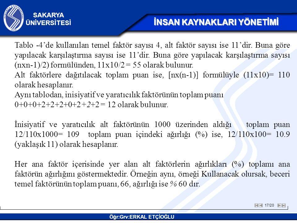 Tablo -4'de kullanılan temel faktör sayısı 4, alt faktör sayısı ise 11'dir. Buna göre yapılacak karşılaştırma sayısı ise 11'dir. Buna göre yapılacak karşılaştırma sayısı (nxn-1)/2) formülünden, 11x10/2 = 55 olarak bulunur.