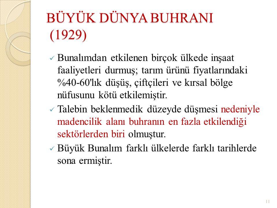 BÜYÜK DÜNYA BUHRANI (1929)