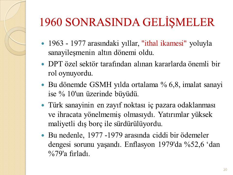 1960 SONRASINDA GELİŞMELER