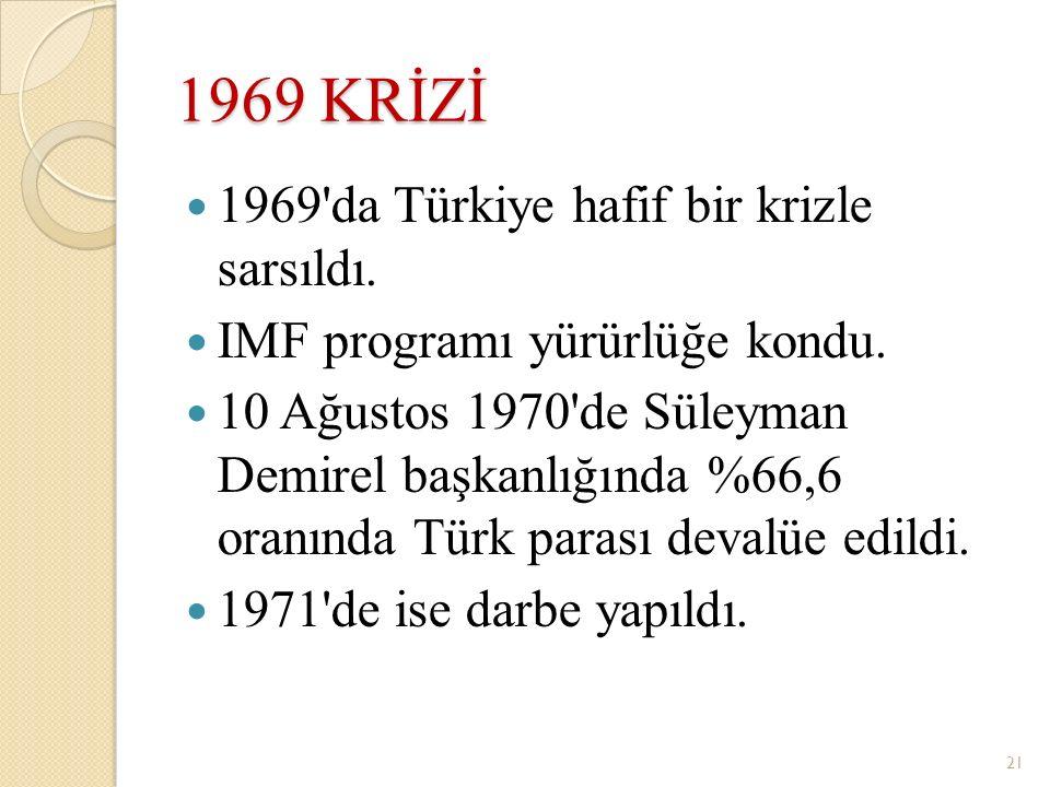 1969 KRİZİ 1969 da Türkiye hafif bir krizle sarsıldı.