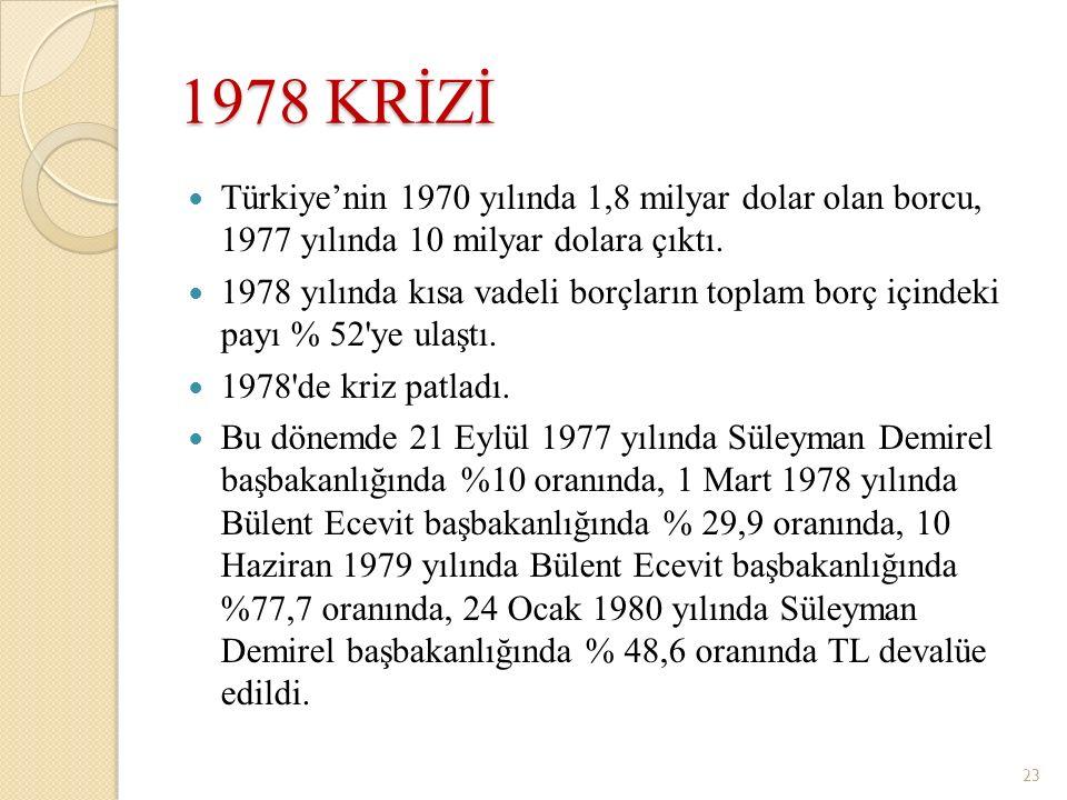 1978 KRİZİ Türkiye'nin 1970 yılında 1,8 milyar dolar olan borcu, 1977 yılında 10 milyar dolara çıktı.