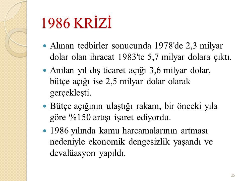 1986 KRİZİ Alınan tedbirler sonucunda 1978 de 2,3 milyar dolar olan ihracat 1983 te 5,7 milyar dolara çıktı.