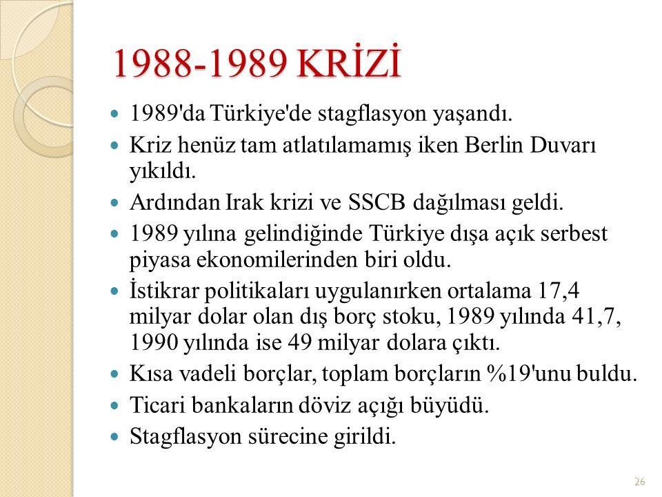 1988-1989 KRİZİ 1989 da Türkiye de stagflasyon yaşandı.