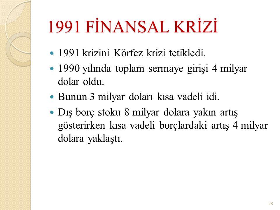 1991 FİNANSAL KRİZİ 1991 krizini Körfez krizi tetikledi.