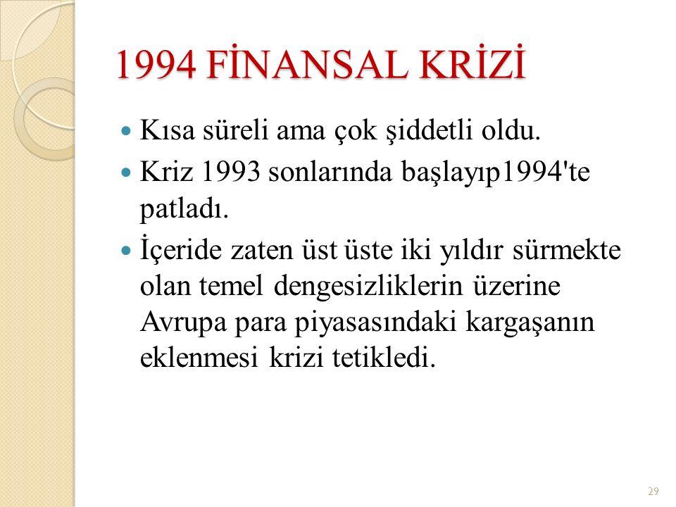 1994 FİNANSAL KRİZİ Kısa süreli ama çok şiddetli oldu.