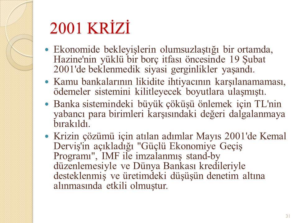 2001 KRİZİ