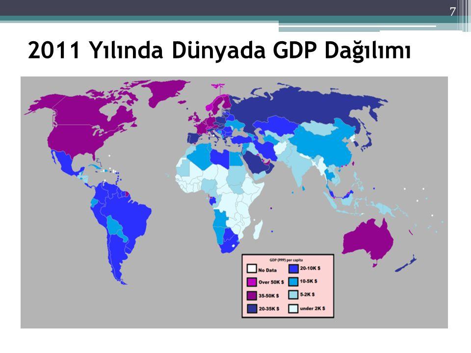 2011 Yılında Dünyada GDP Dağılımı