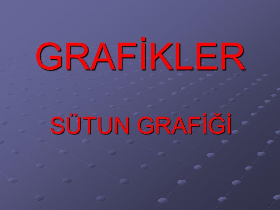 GRAFİKLER SÜTUN GRAFİĞİ