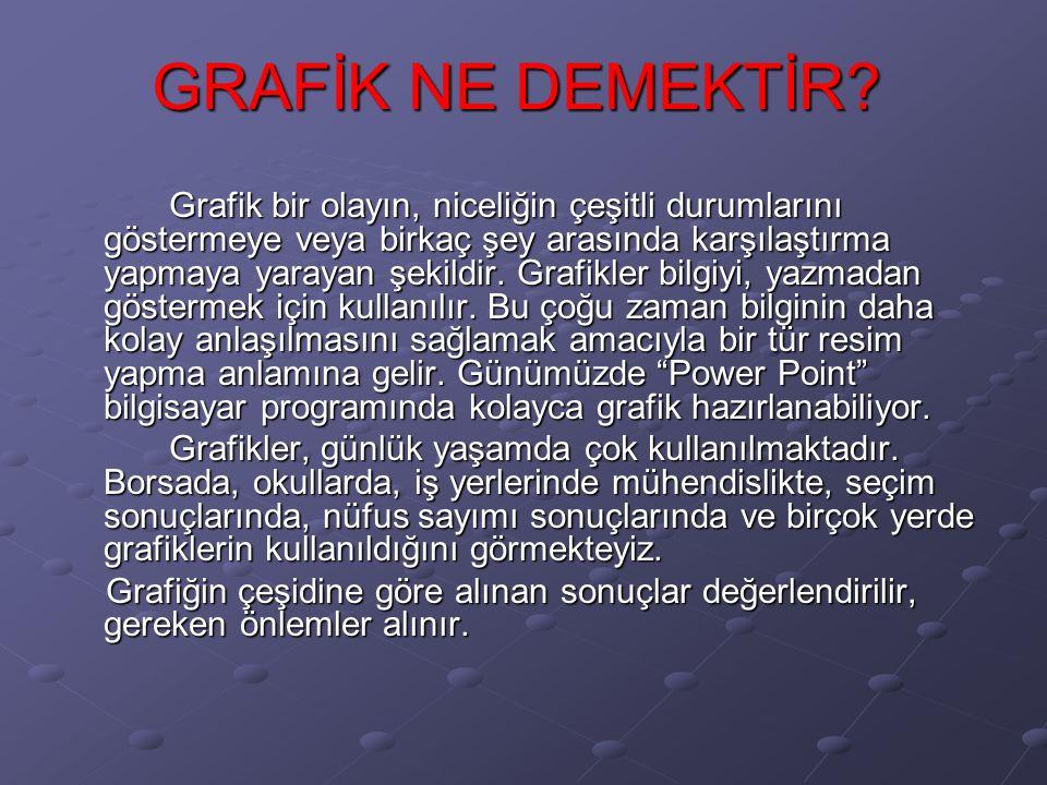 GRAFİK NE DEMEKTİR