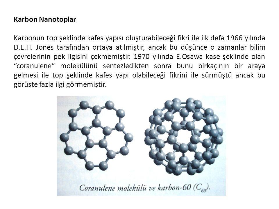 Karbon Nanotoplar