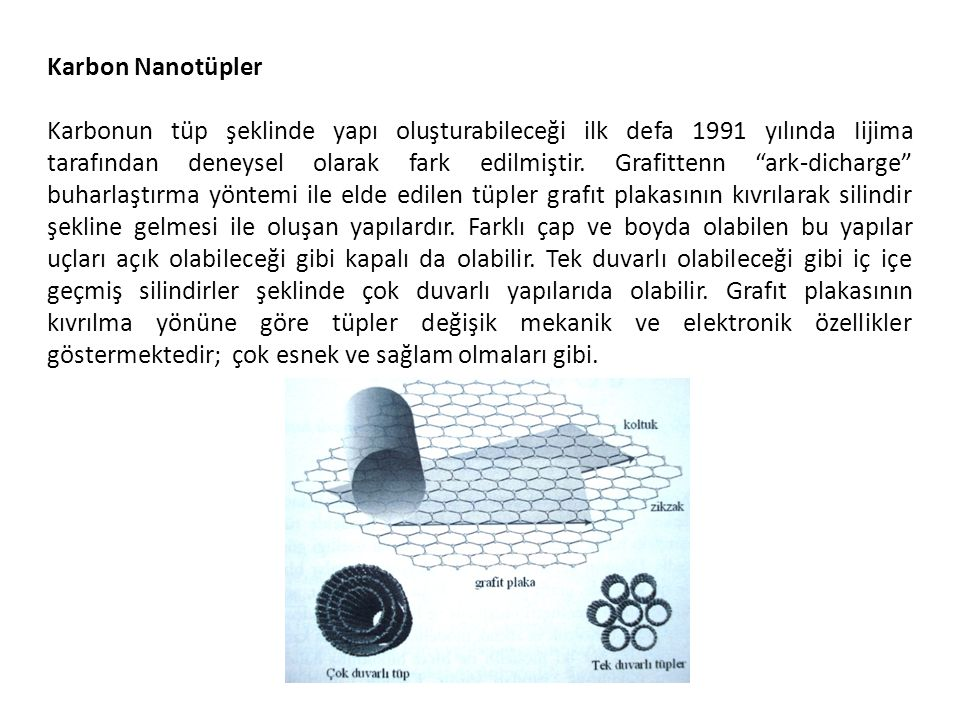 Karbon Nanotüpler