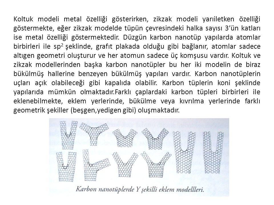 Koltuk modeli metal özelliği gösterirken, zikzak modeli yarıiletken özelliği göstermekte, eğer zikzak modelde tüpün çevresindeki halka sayısı 3'ün katları ise metal özelliği göstermektedir.