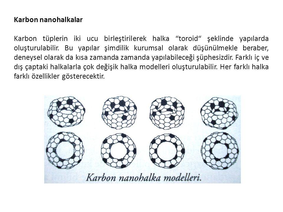 Karbon nanohalkalar
