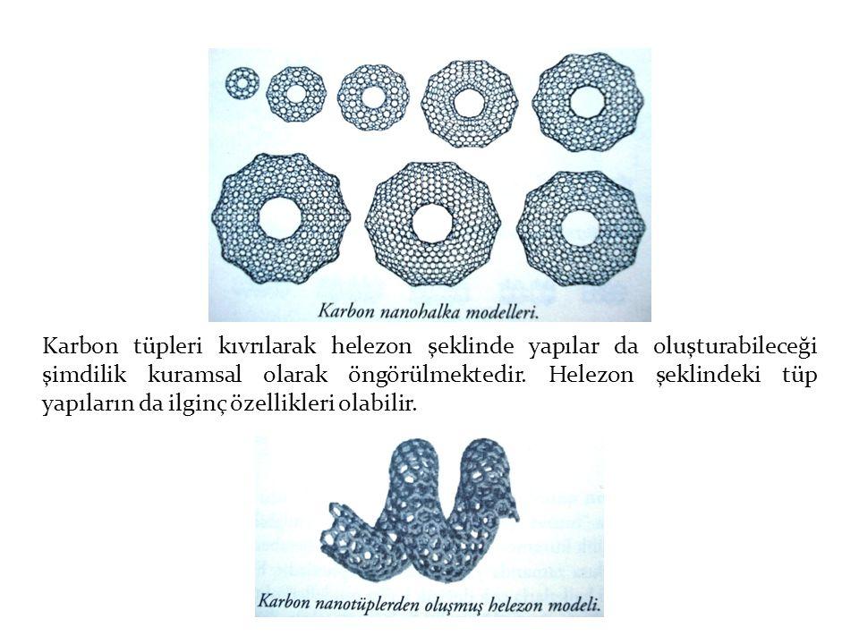 Karbon tüpleri kıvrılarak helezon şeklinde yapılar da oluşturabileceği şimdilik kuramsal olarak öngörülmektedir.