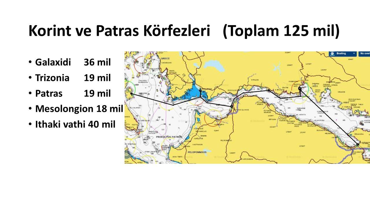 Korint ve Patras Körfezleri (Toplam 125 mil)