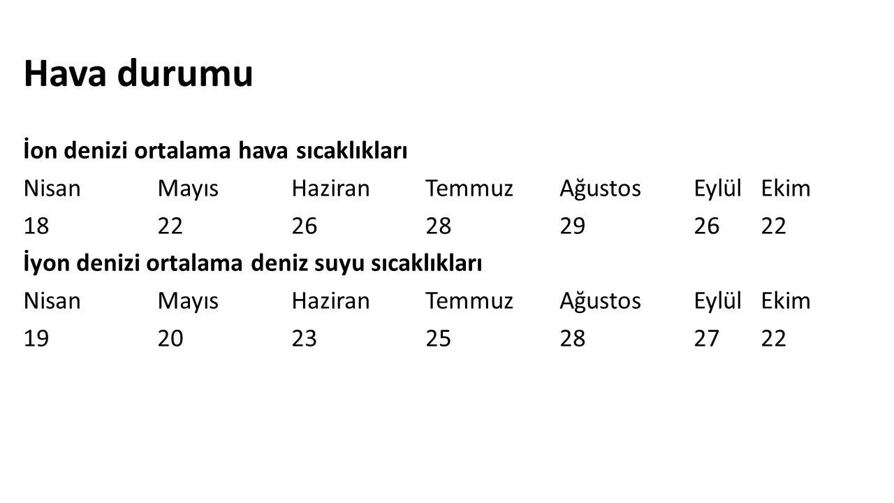 Hava durumu İon denizi ortalama hava sıcaklıkları