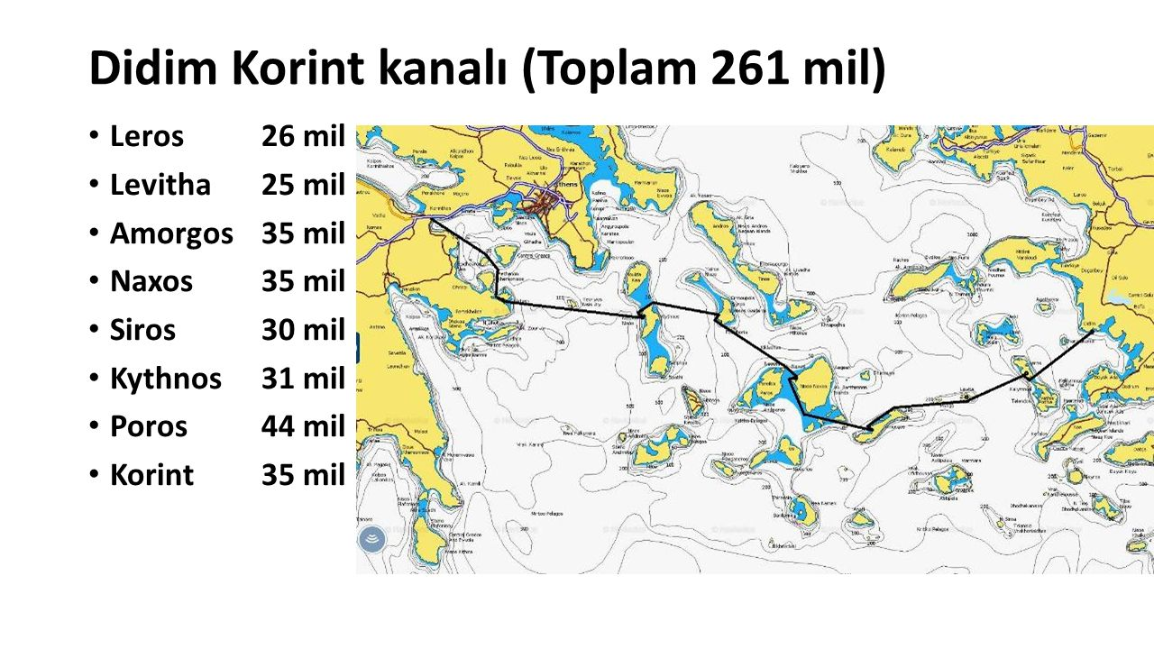 Didim Korint kanalı (Toplam 261 mil)