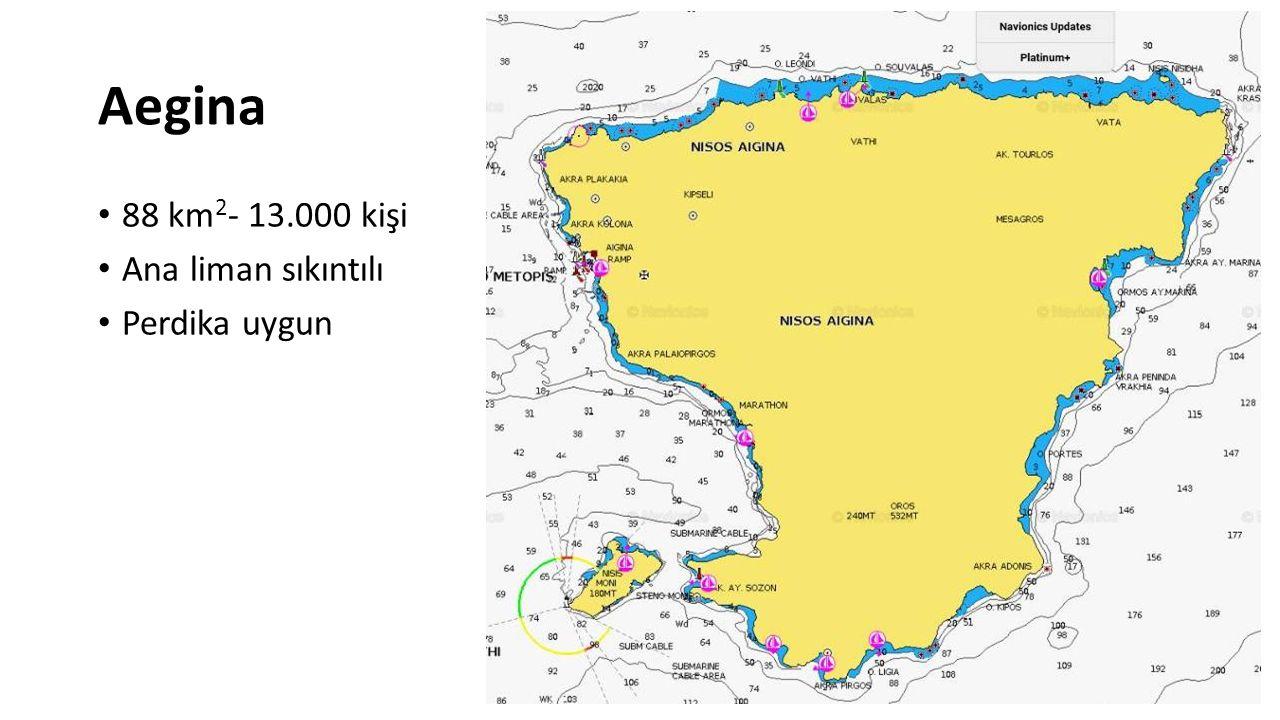 Aegina 88 km2- 13.000 kişi Ana liman sıkıntılı Perdika uygun