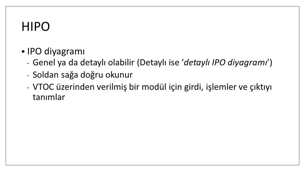 HIPO IPO diyagramı. Genel ya da detaylı olabilir (Detaylı ise 'detaylı IPO diyagramı') Soldan sağa doğru okunur.