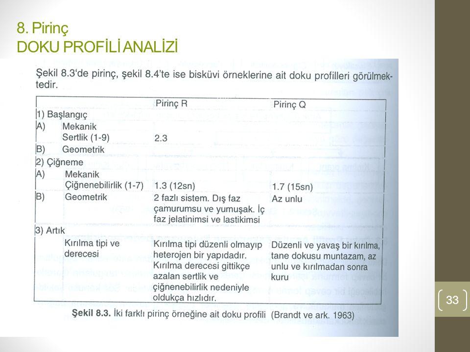 8. Pirinç DOKU PROFİLİ ANALİZİ