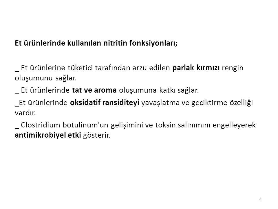 Et ürünlerinde kullanılan nitritin fonksiyonları;