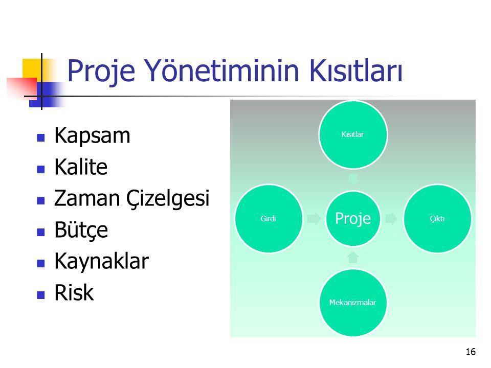 Proje Yönetiminin Kısıtları