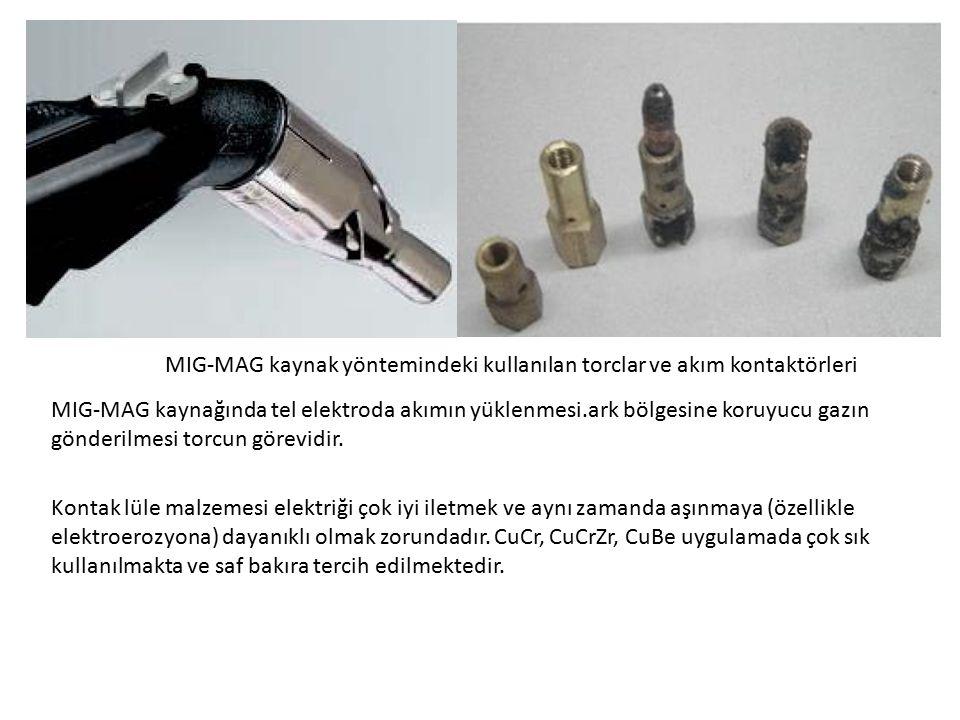 MIG-MAG kaynak yöntemindeki kullanılan torclar ve akım kontaktörleri