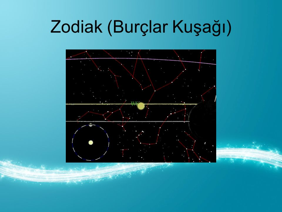 Zodiak (Burçlar Kuşağı)