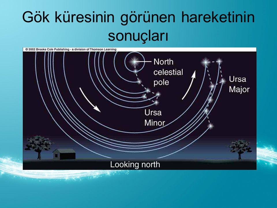 Gök küresinin görünen hareketinin sonuçları