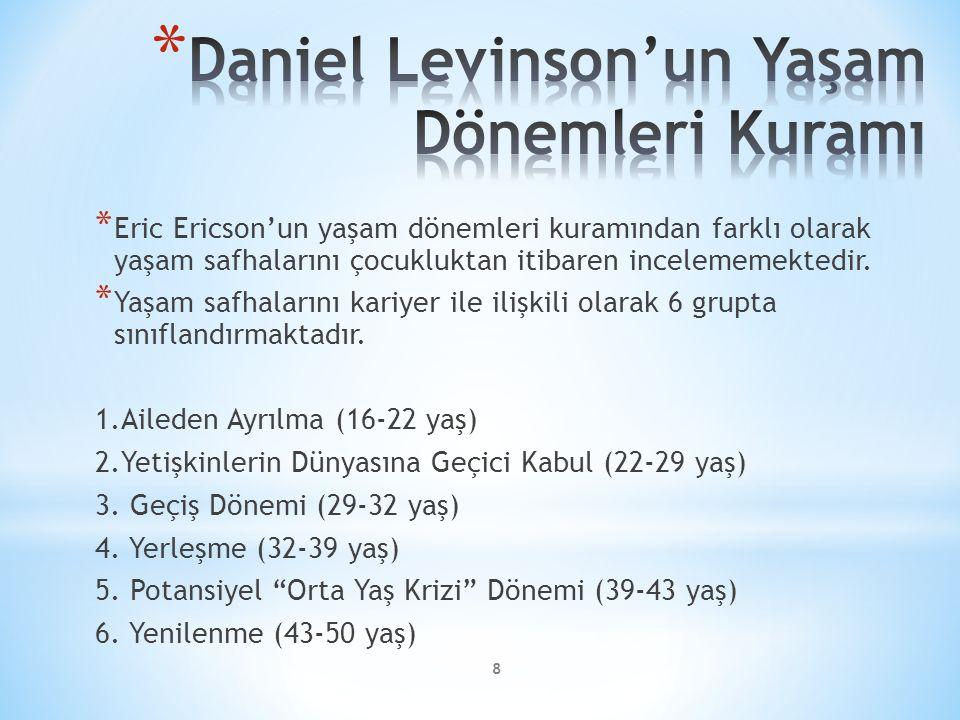 Daniel Levinson'un Yaşam Dönemleri Kuramı
