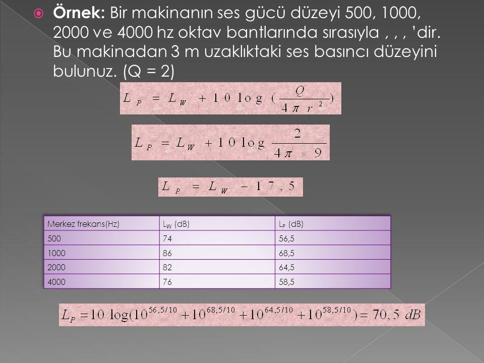 Örnek: Bir makinanın ses gücü düzeyi 500, 1000, 2000 ve 4000 hz oktav bantlarında sırasıyla , , , 'dir. Bu makinadan 3 m uzaklıktaki ses basıncı düzeyini bulunuz. (Q = 2)