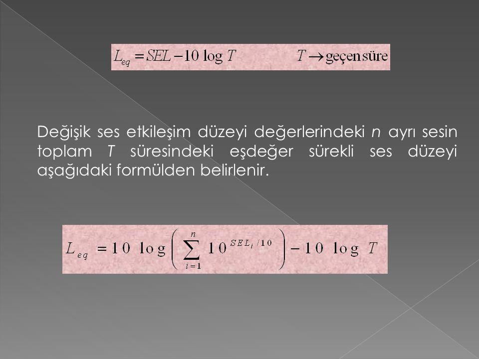 Değişik ses etkileşim düzeyi değerlerindeki n ayrı sesin toplam T süresindeki eşdeğer sürekli ses düzeyi aşağıdaki formülden belirlenir.