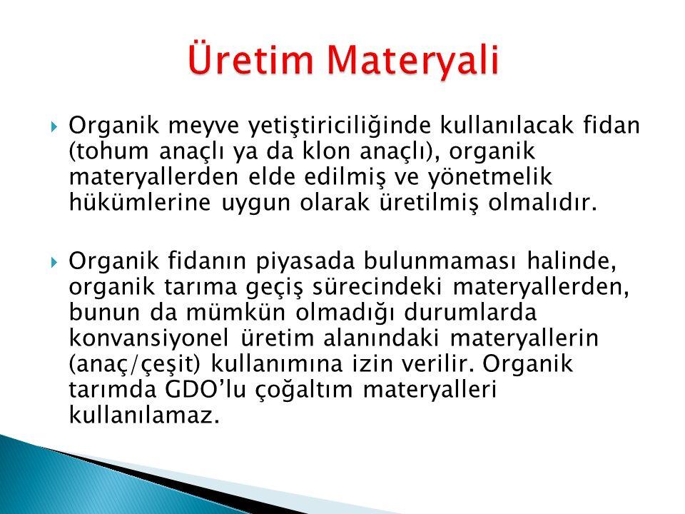 Üretim Materyali