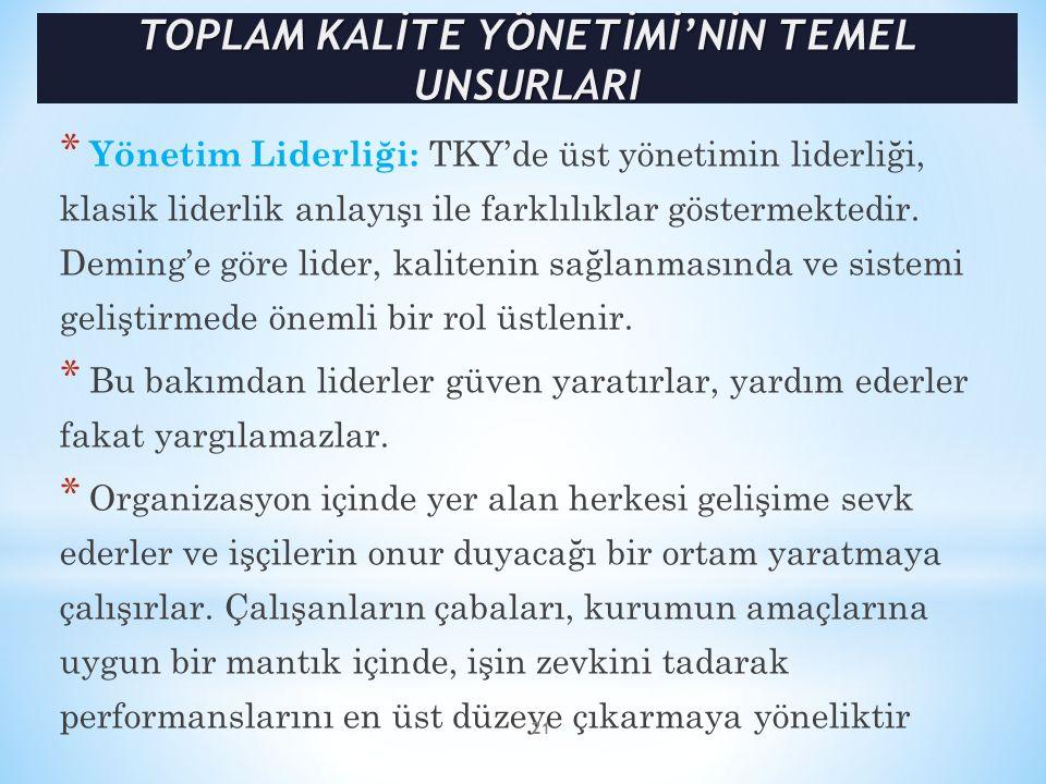 TOPLAM KALİTE YÖNETİMİ'NİN TEMEL UNSURLARI
