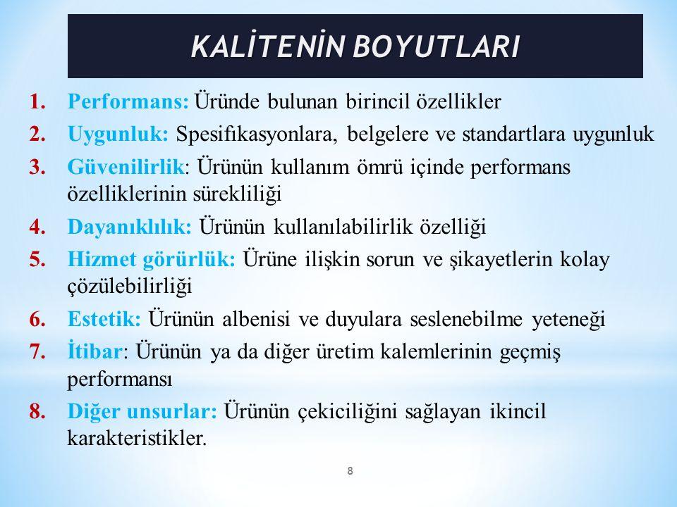 KALİTENİN BOYUTLARI Performans: Üründe bulunan birincil özellikler