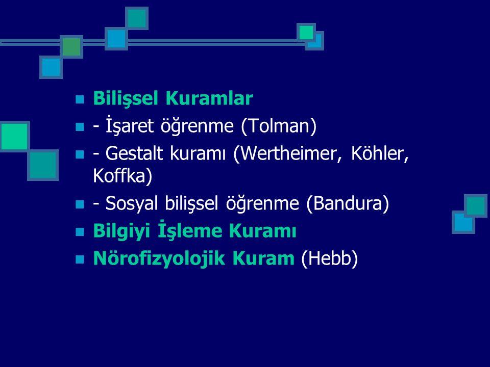 Bilişsel Kuramlar - İşaret öğrenme (Tolman) - Gestalt kuramı (Wertheimer, Köhler, Koffka) - Sosyal bilişsel öğrenme (Bandura)