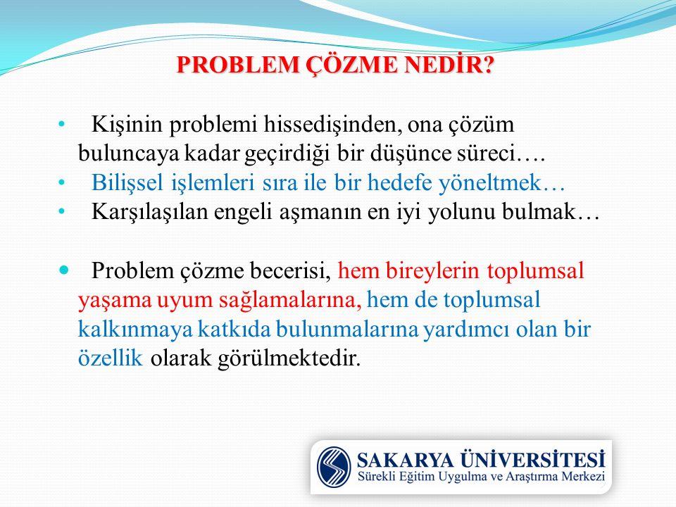 PROBLEM ÇÖZME NEDİR Kişinin problemi hissedişinden, ona çözüm buluncaya kadar geçirdiği bir düşünce süreci….