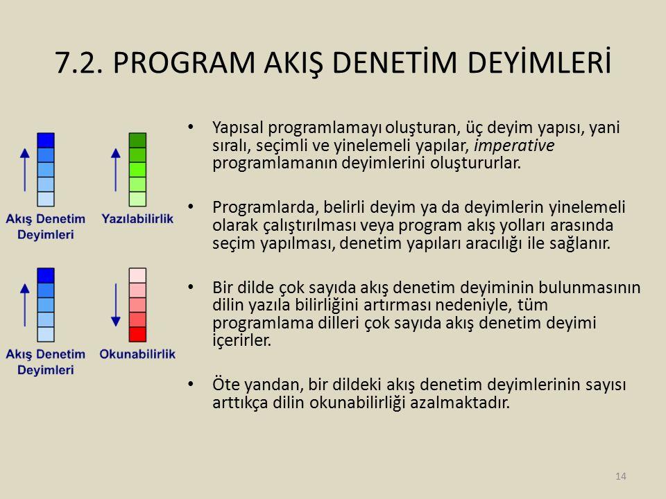 7.2. PROGRAM AKIŞ DENETİM DEYİMLERİ