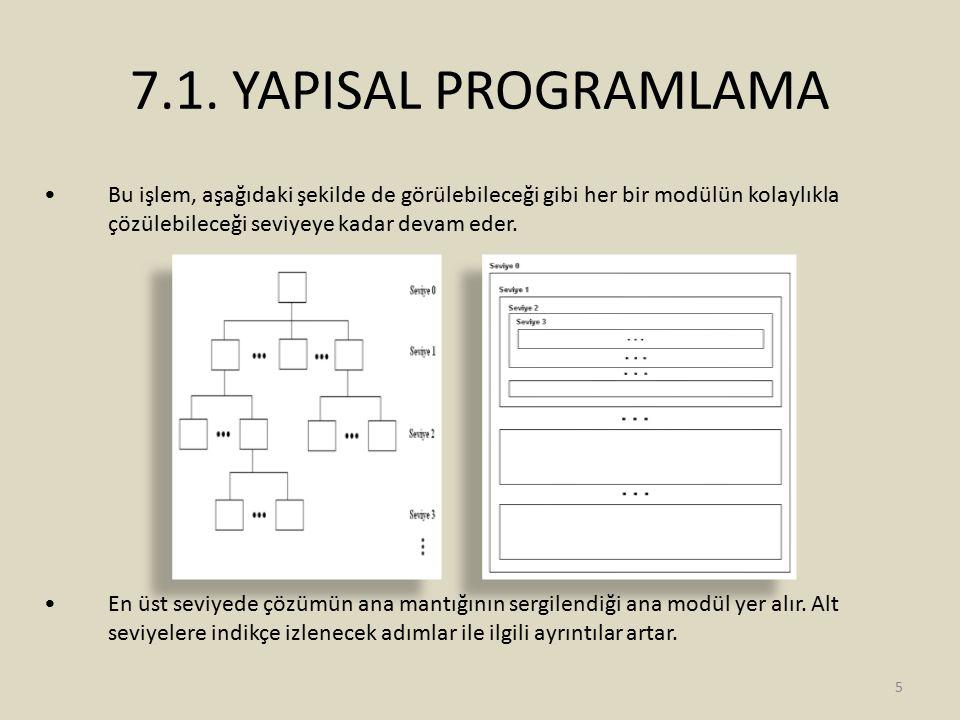 7.1. YAPISAL PROGRAMLAMA Bu işlem, aşağıdaki şekilde de görülebileceği gibi her bir modülün kolaylıkla çözülebileceği seviyeye kadar devam eder.