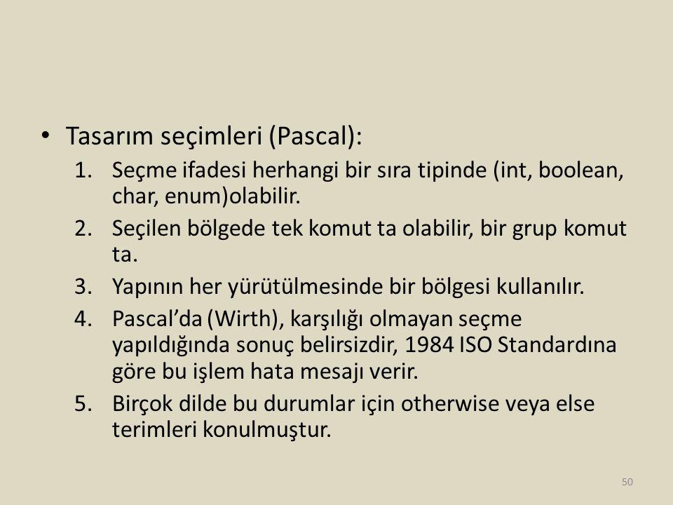 Tasarım seçimleri (Pascal):